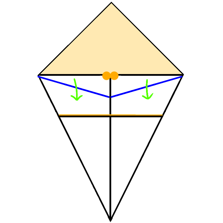 ④オレンジ色の丸をオレンジの線に重(かさ)ねるように折ります。