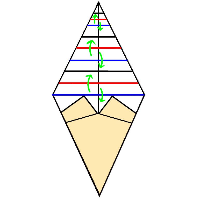 ⑪さっきつけたおりすじで谷折りと山折りをくりかえします。 黒い線は折りません。