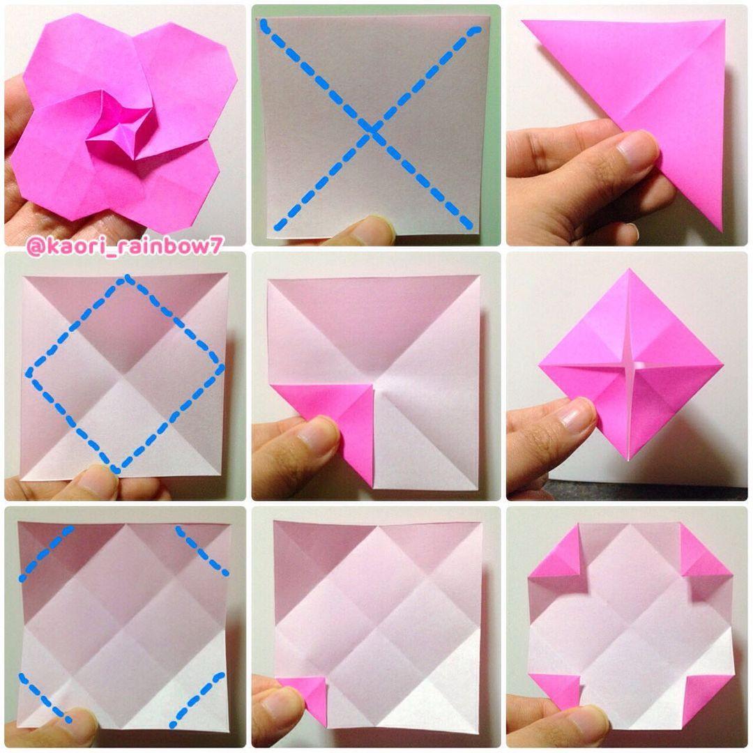折り順について、1段目の左から右へ。2段目、3段目も同様です。