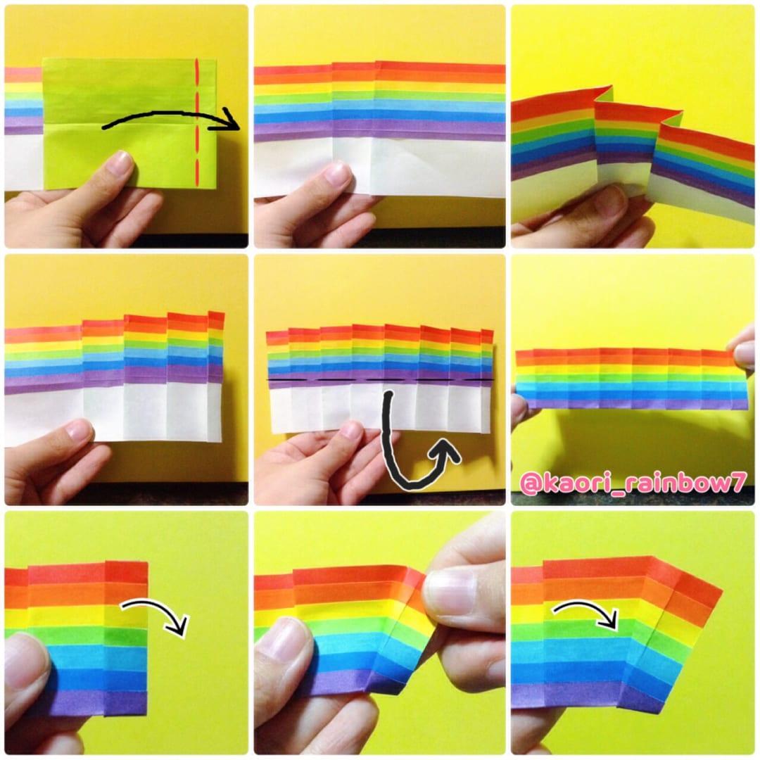 真ん中の中央の図、折り筋をつけていたところで下側を裏側へ折り、じゃばらを固定します。じゃばらを一つ一つ扇状に広げていきます。