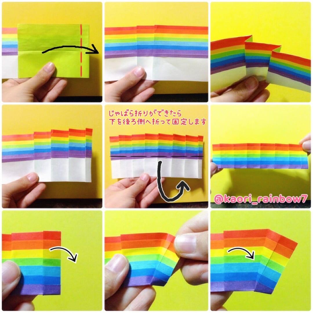 真ん中の中央の図、折り筋をつけていたところで下側を裏側へ折り、じゃばらを固定します。じゃばらを一つ一つ扇状に広げていきます。裏側も同様に扇状に広げます。